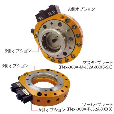 Flex-300A