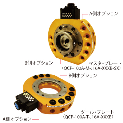QCP-100A